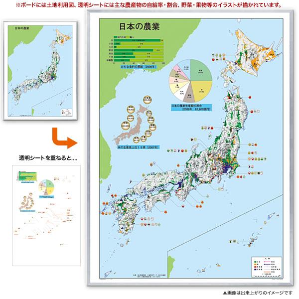 日本の農業 大 ( ボード ) 日本 ...